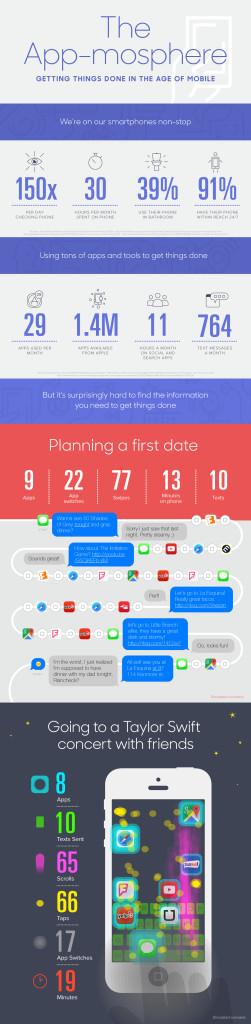 vurb-infographic